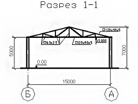 Схемы каркасных ангаров